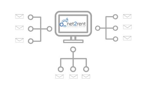Envios automáticos: nueva funcionalidad de net2rent